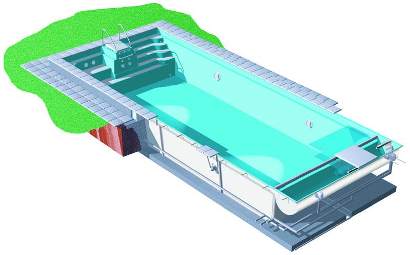 poli3 Poliesterski bazeni
